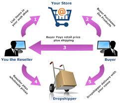 Menghasilkan Uang Di Internet