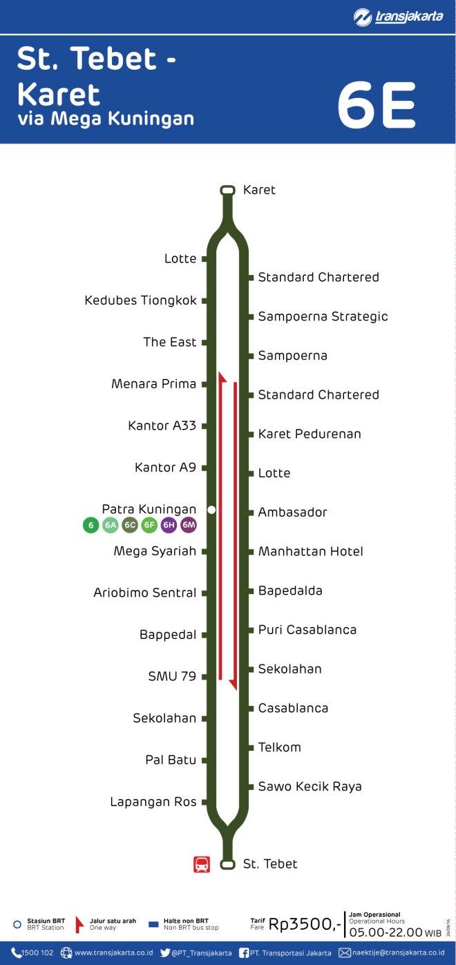 6E stasiun tebet via proklamasi