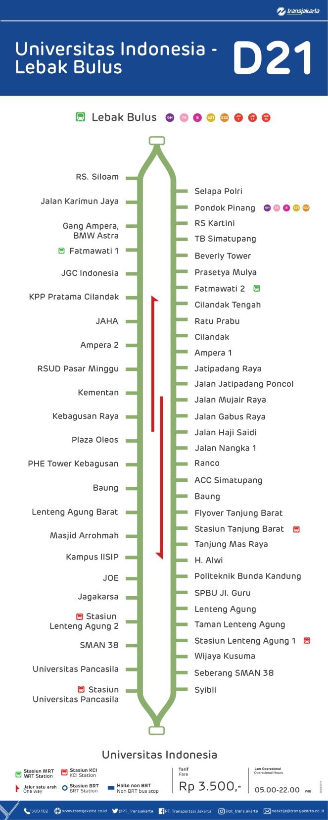 D21-Universitas-Indonesia-Lebak-Bulus